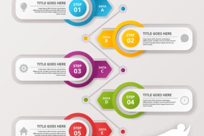 دانلود فایل لایه باز اینفوگرافیک خام مراحل کسب و کار | یوتا فایل مرجع فروش فایل همراه با مخزن عظیم فایل قالب های آماده اینفوگرافیک